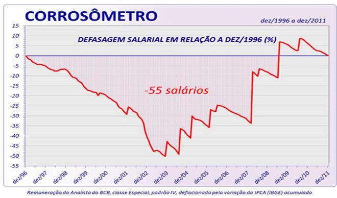 corrosometro96-2011