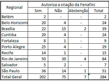 fenafirc-resultado1