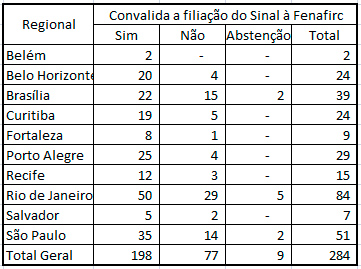 fenafirc-resultado2